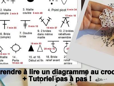 Apprendre à lire un diagramme au crochet + Tutoriel pas à pas