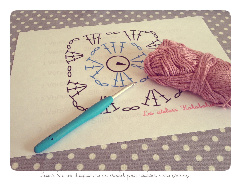 Réaliser un granny au crochet en lisant un diagramme