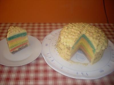 Comment faire un rainbow cake - Recette gâteau americain
